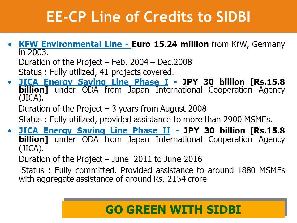 EE-CP Line of Credits to SIDBI