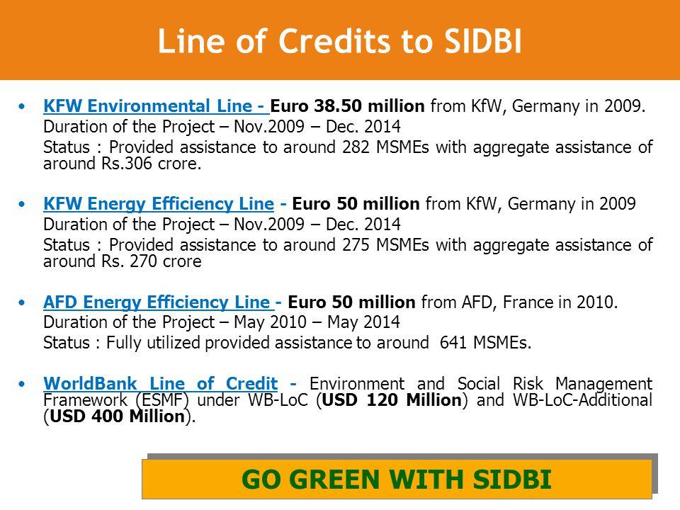 Line of Credits to SIDBI