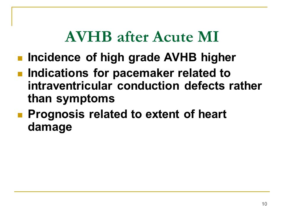 AVHB after Acute MI Incidence of high grade AVHB higher
