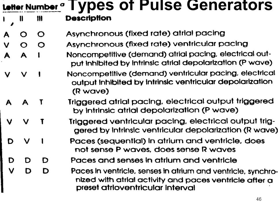 Types of Pulse Generators