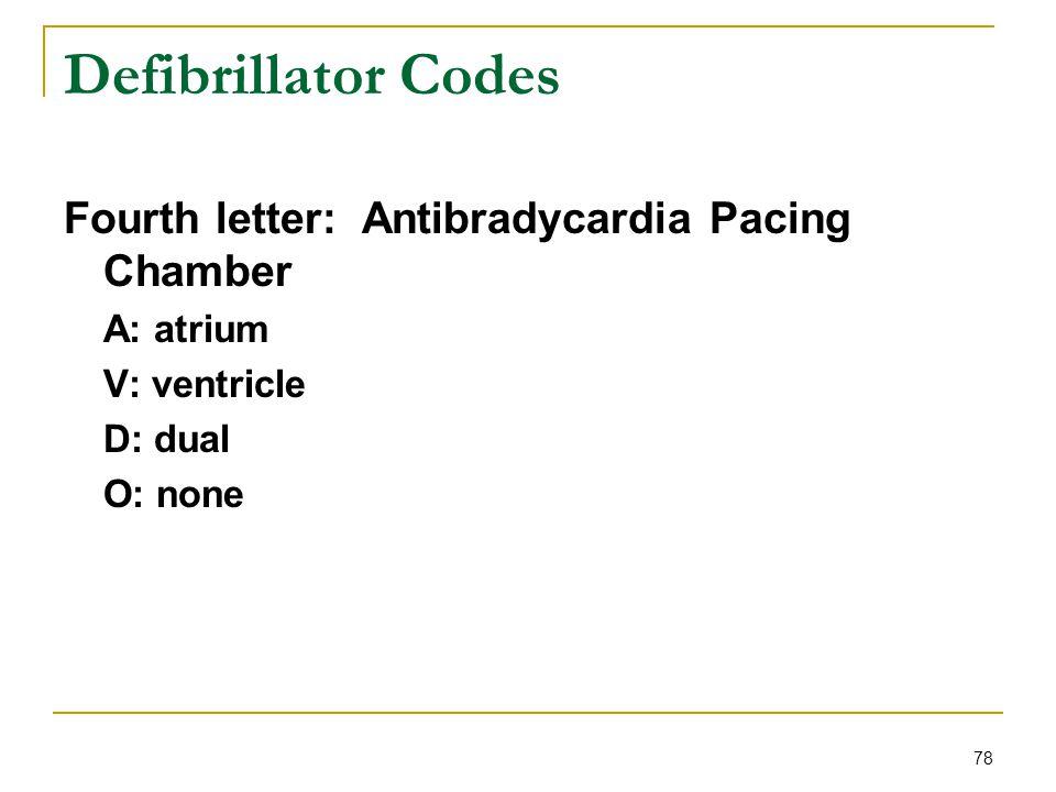 Defibrillator Codes Fourth letter: Antibradycardia Pacing Chamber