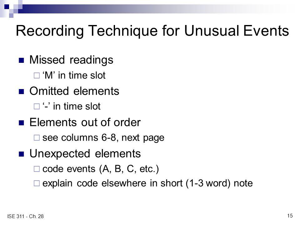 Recording Technique for Unusual Events