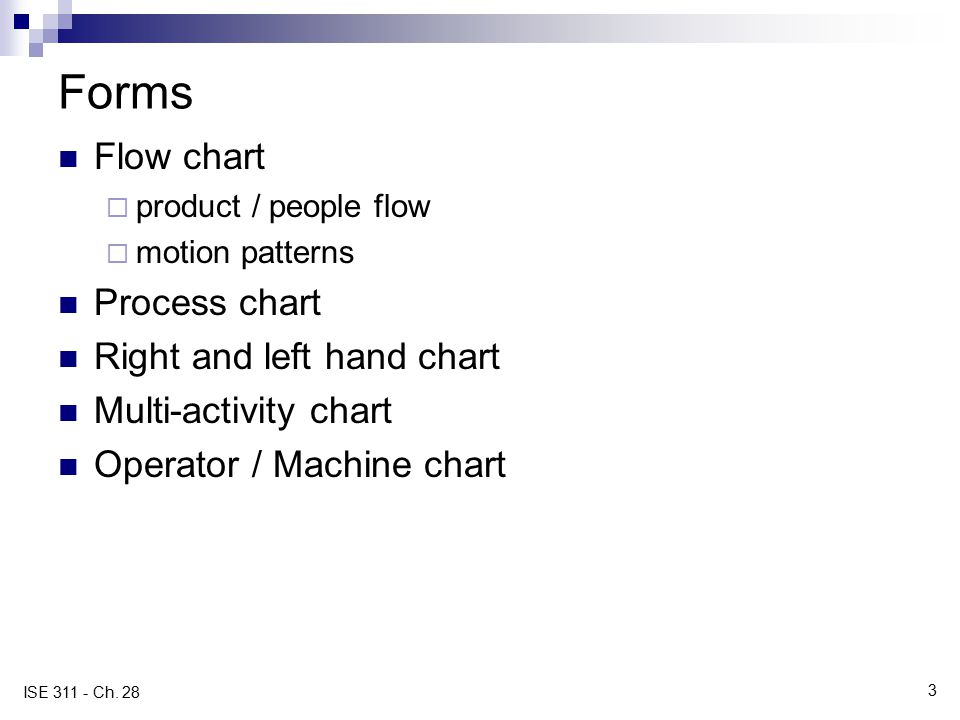 Forms Flow chart Process chart Right and left hand chart