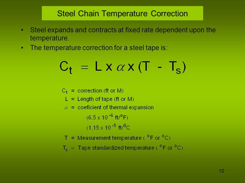 Steel Chain Temperature Correction