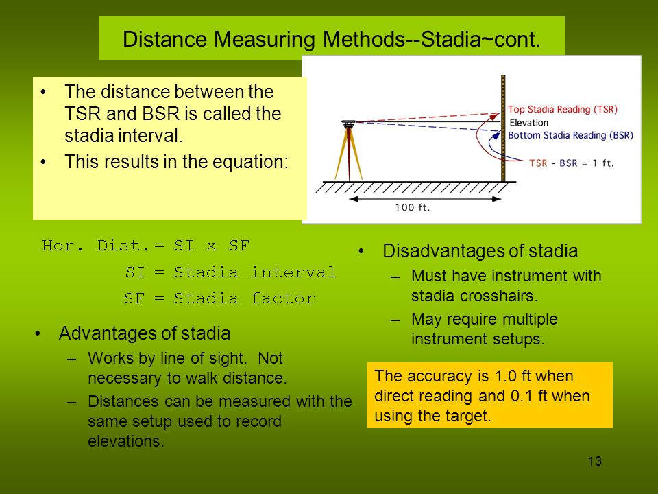 Distance Measuring Methods--Stadia~cont.