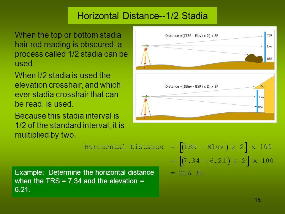 Horizontal Distance--1/2 Stadia