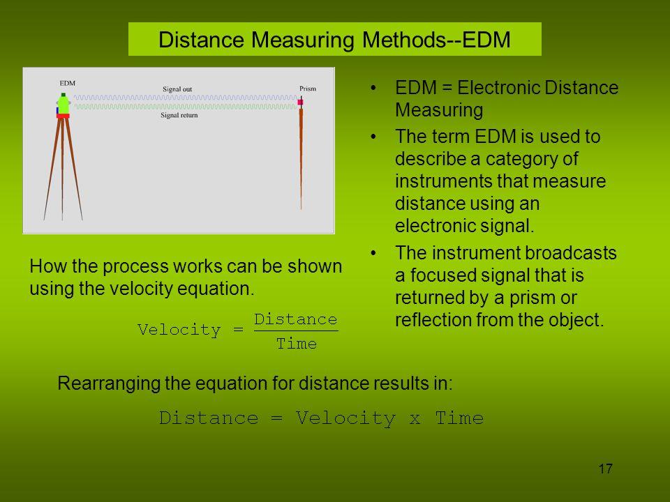 Distance Measuring Methods--EDM