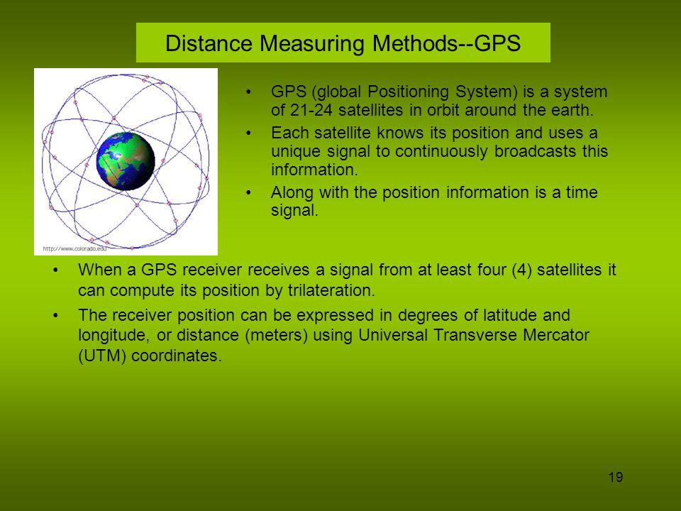 Distance Measuring Methods--GPS