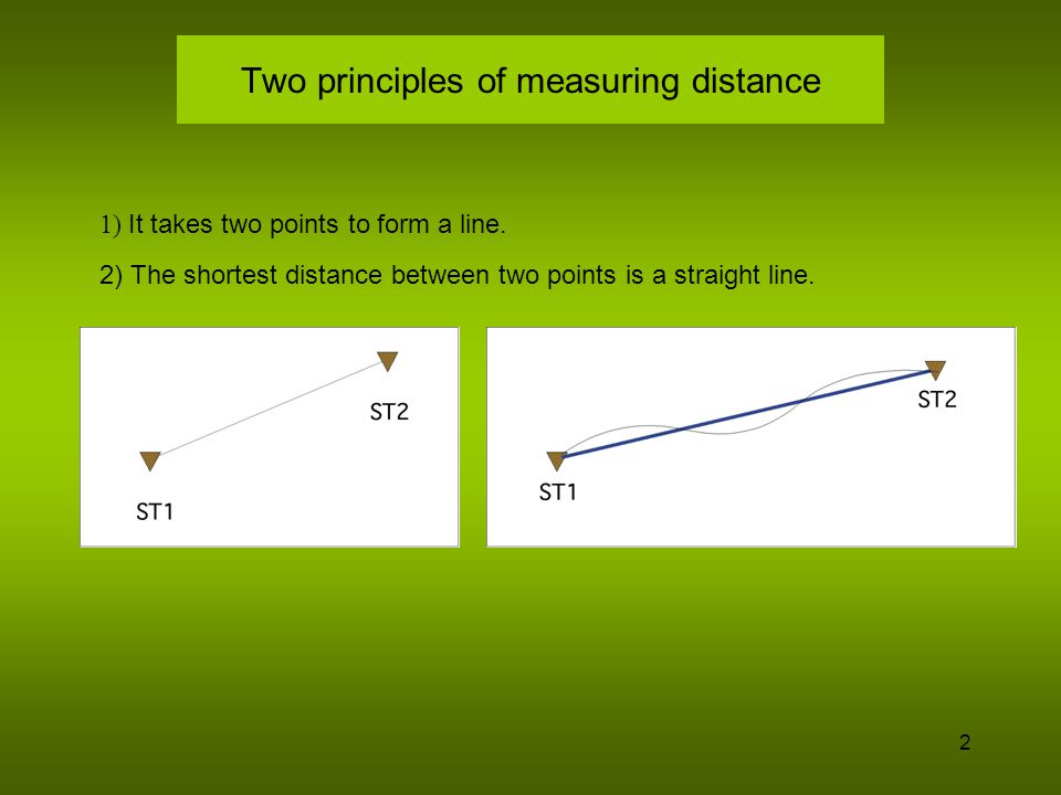 Two principles of measuring distance