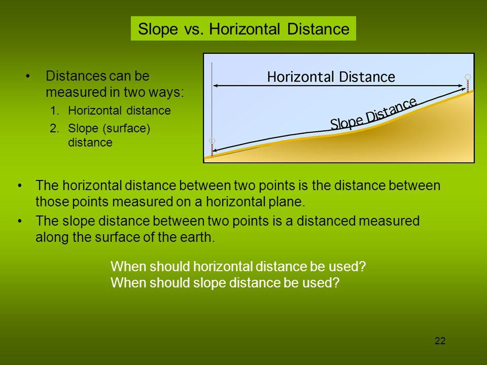 Slope vs. Horizontal Distance