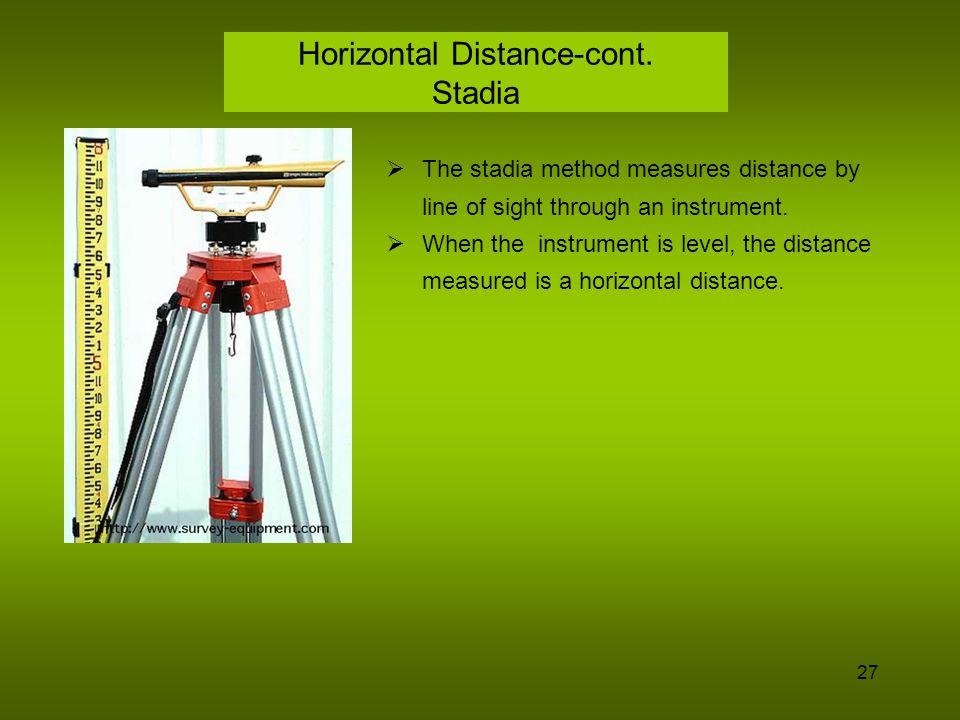 Horizontal Distance-cont. Stadia