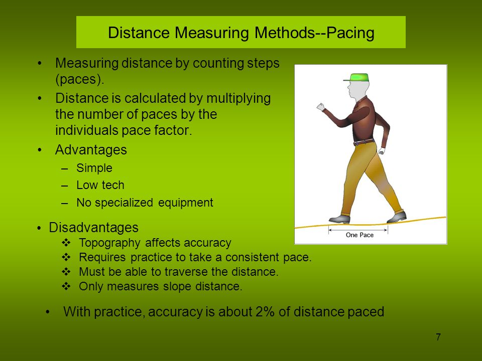 Distance Measuring Methods--Pacing