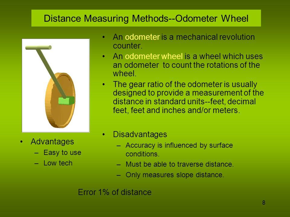 Distance Measuring Methods--Odometer Wheel