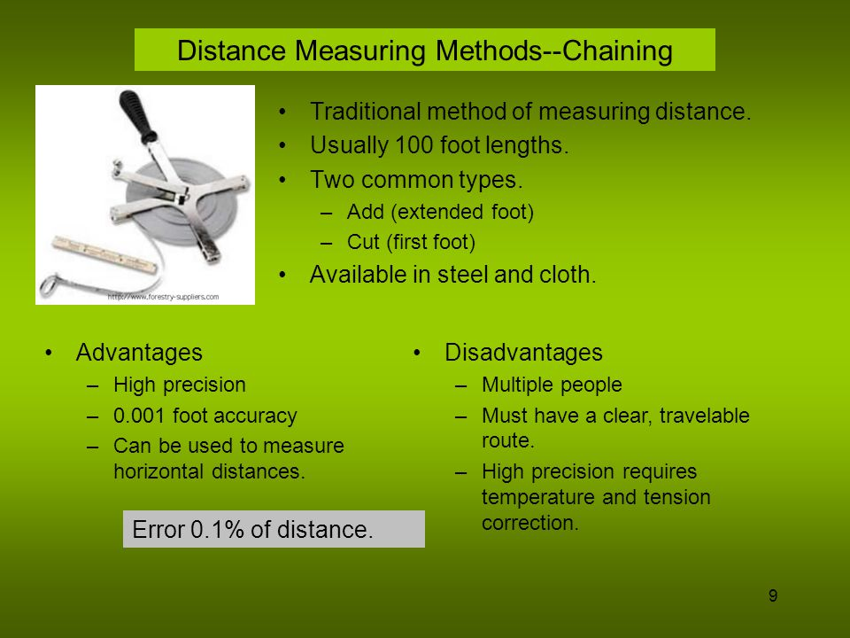 Distance Measuring Methods--Chaining