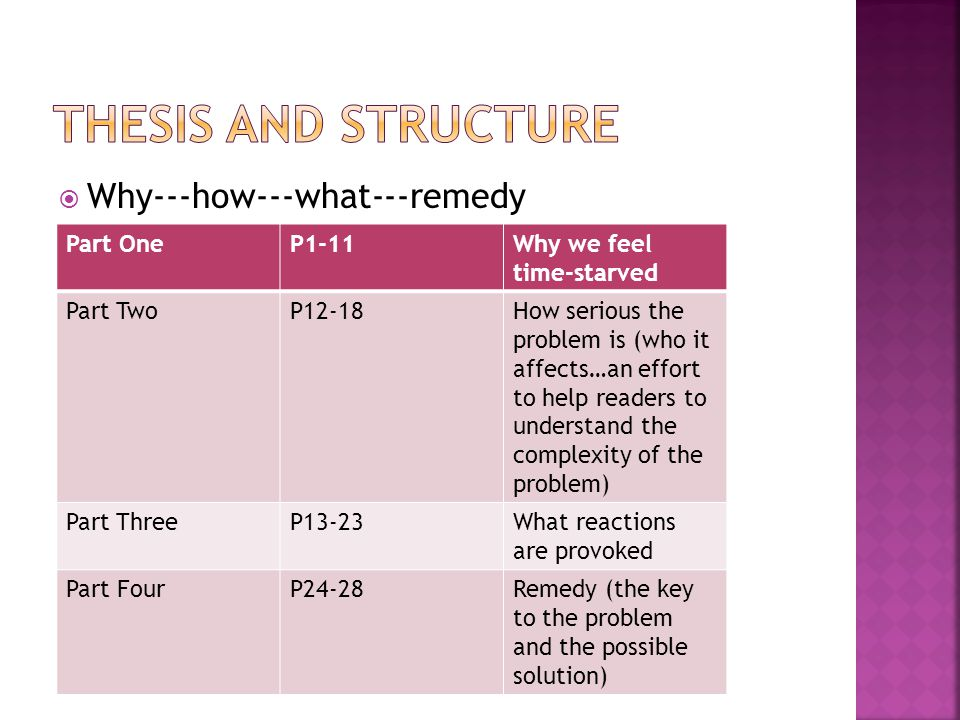 Thesis and structure Why---how---what---remedy Part One P1-11