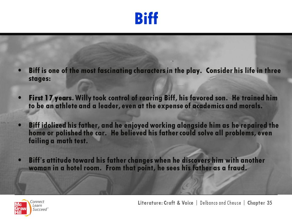 Biff Biff is one of the most fascinating characters in the play. Consider his life in three stages: