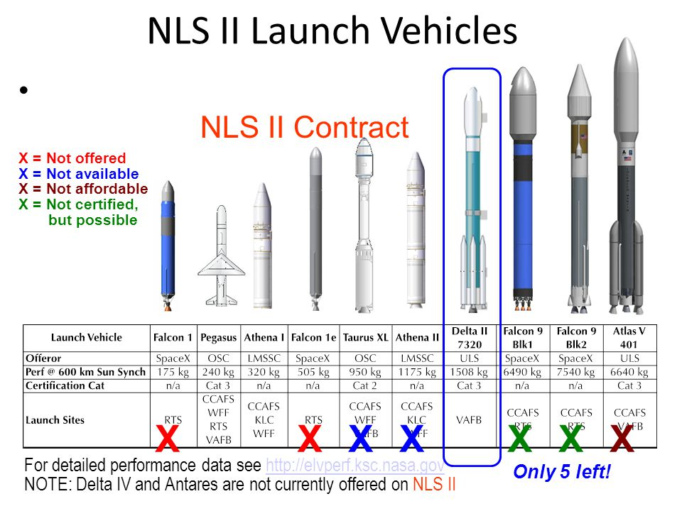 NLS II Launch Vehicles X