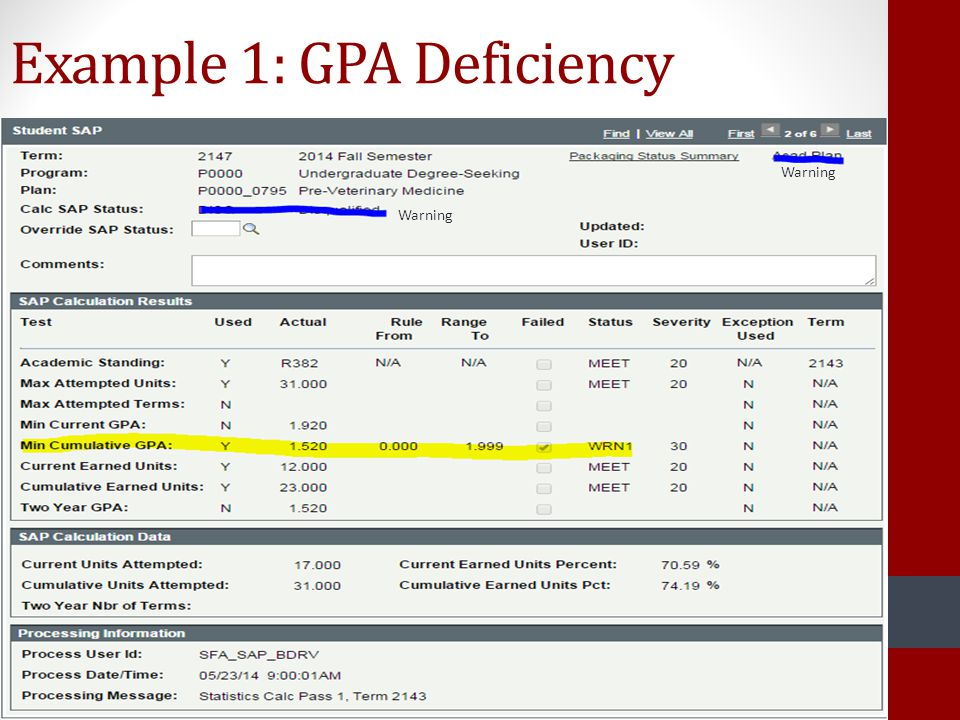 Example 1: GPA Deficiency