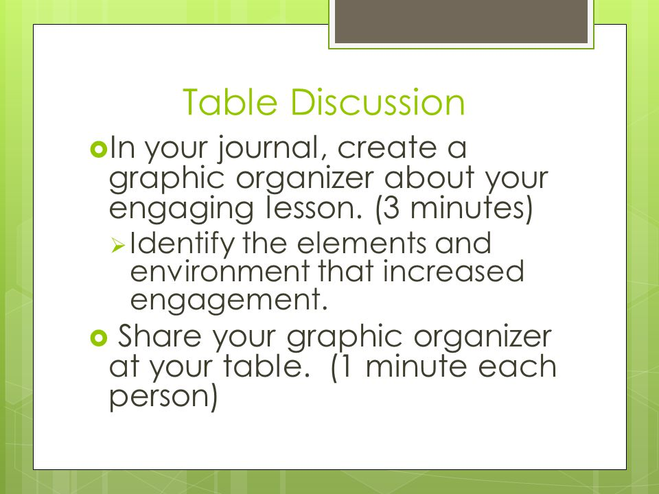 Table Discussion In your journal, create a graphic organizer about your engaging lesson. (3 minutes)