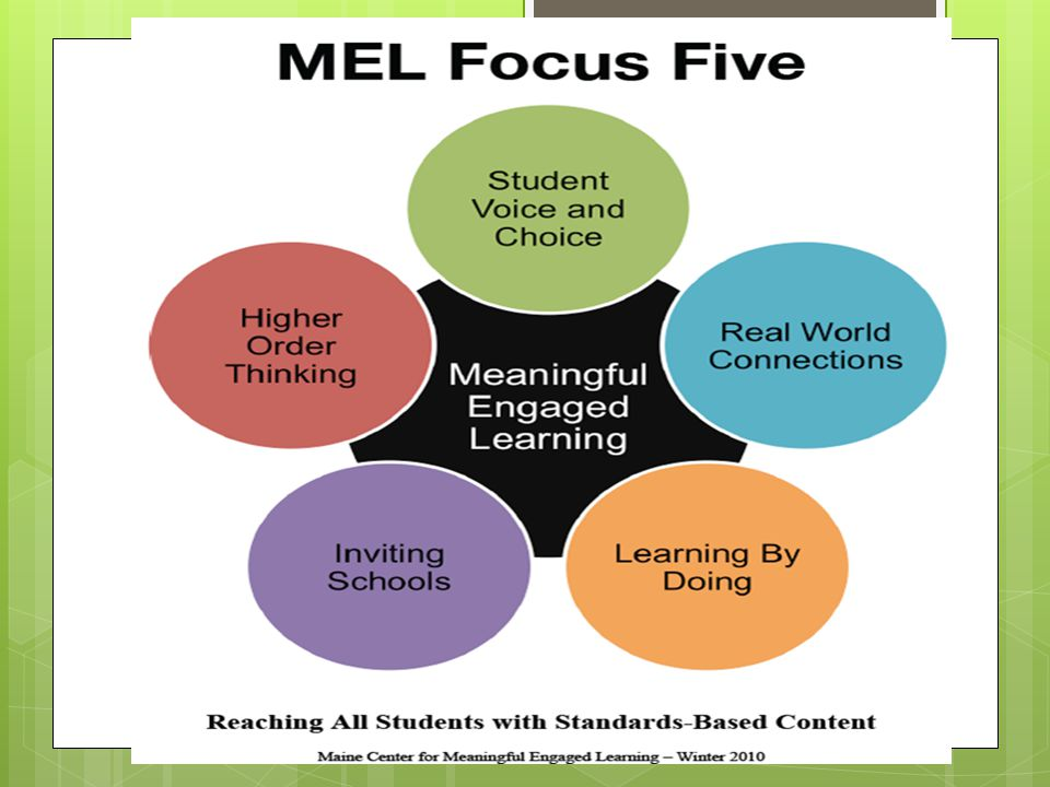 The five elements are important in planning for engaging activities based on Standards-Based Content.