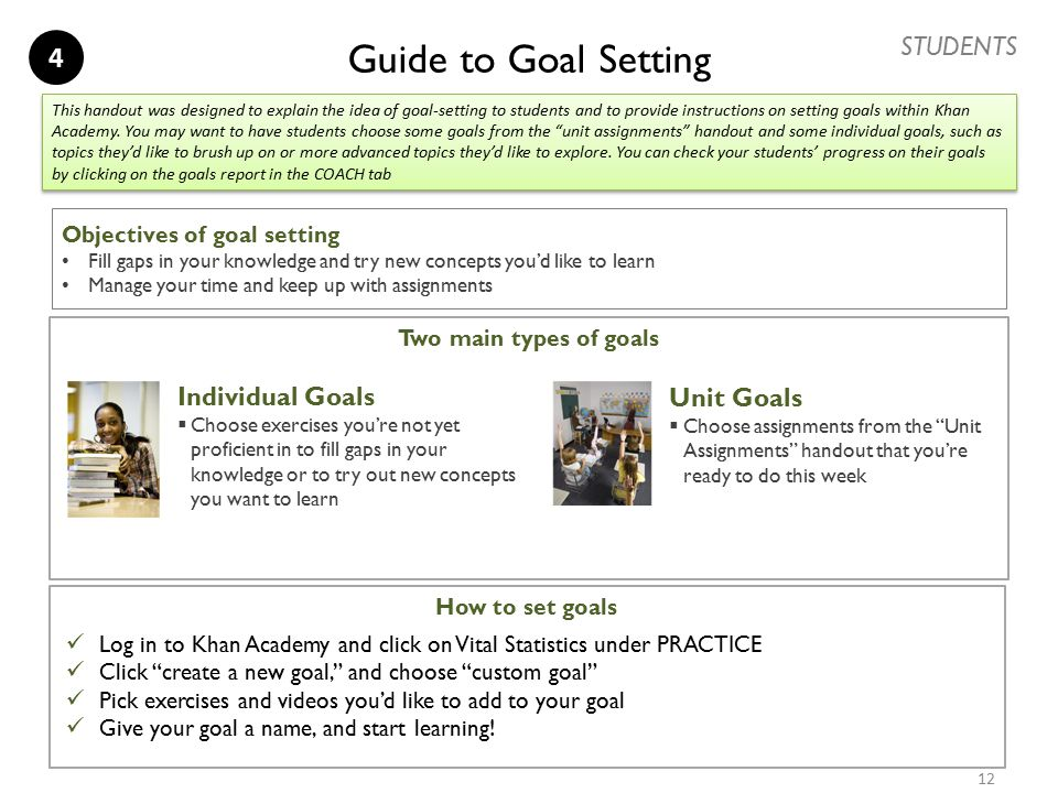 Guide to Goal Setting 4 STUDENTS Individual Goals Unit Goals