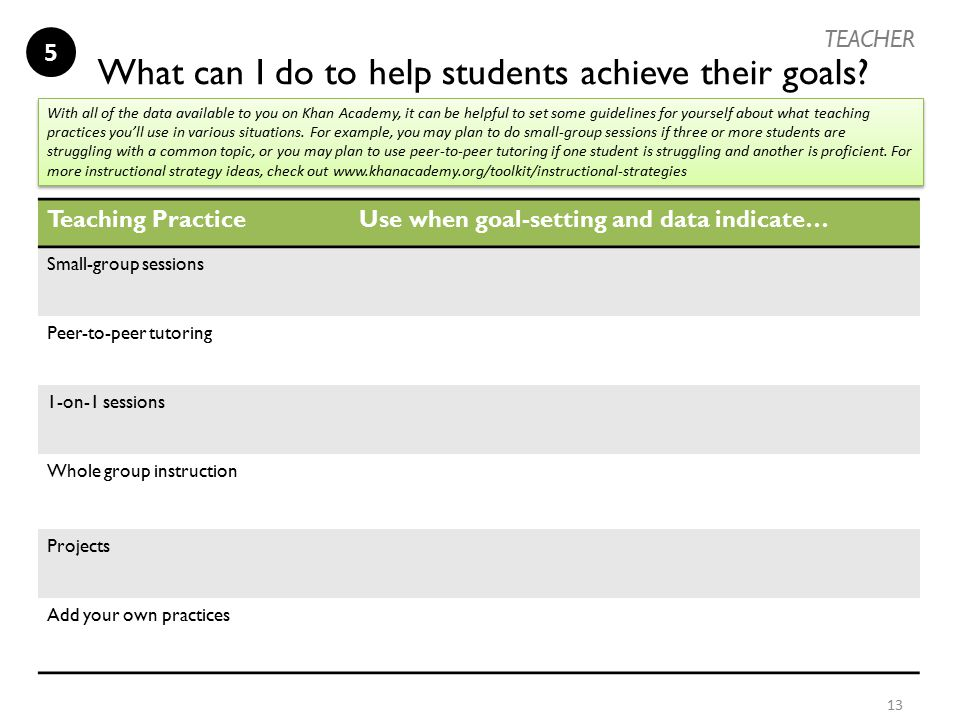 What can I do to help students achieve their goals