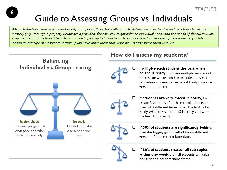 Individual vs. Group testing