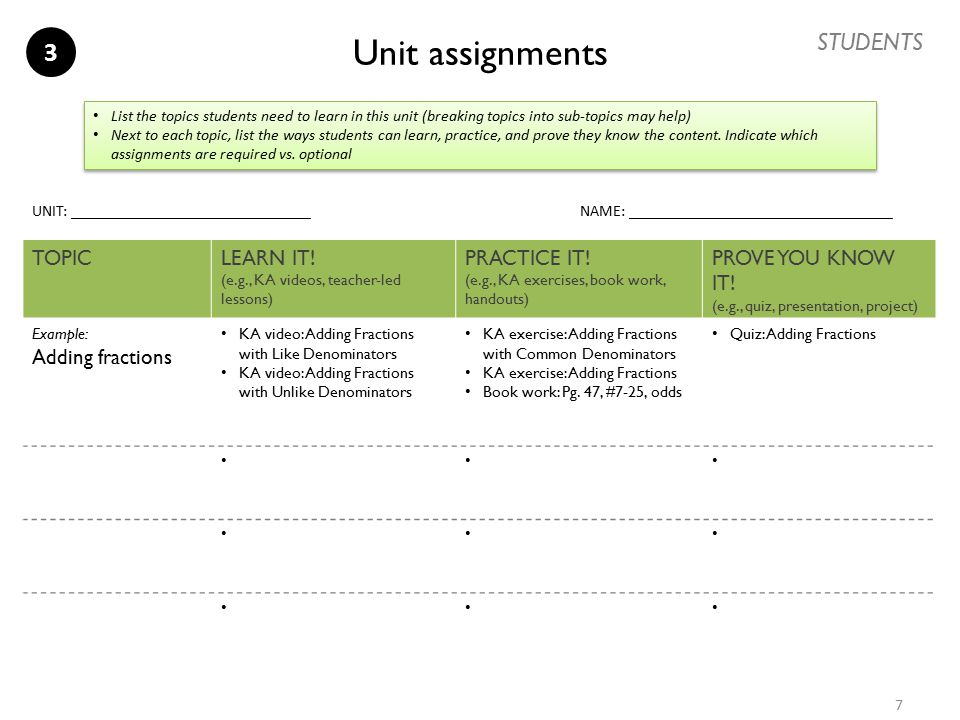 Unit assignments 3 STUDENTS TOPIC LEARN IT! PRACTICE IT!