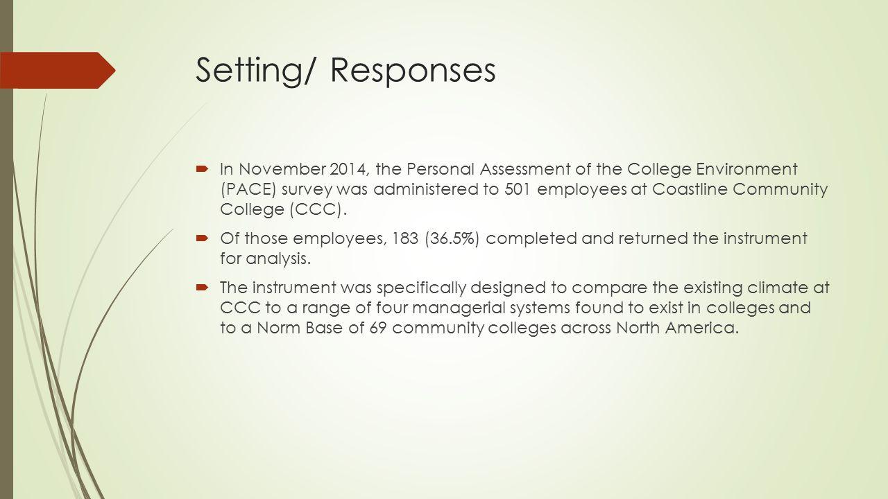 Setting/ Responses