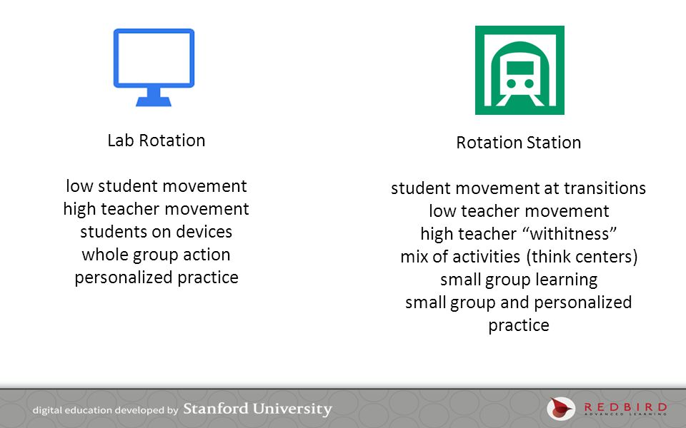 personalized practice Rotation Station student movement at transitions