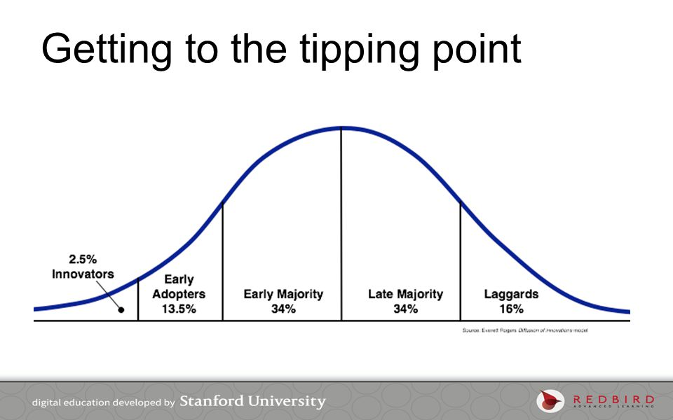 Getting to the tipping point