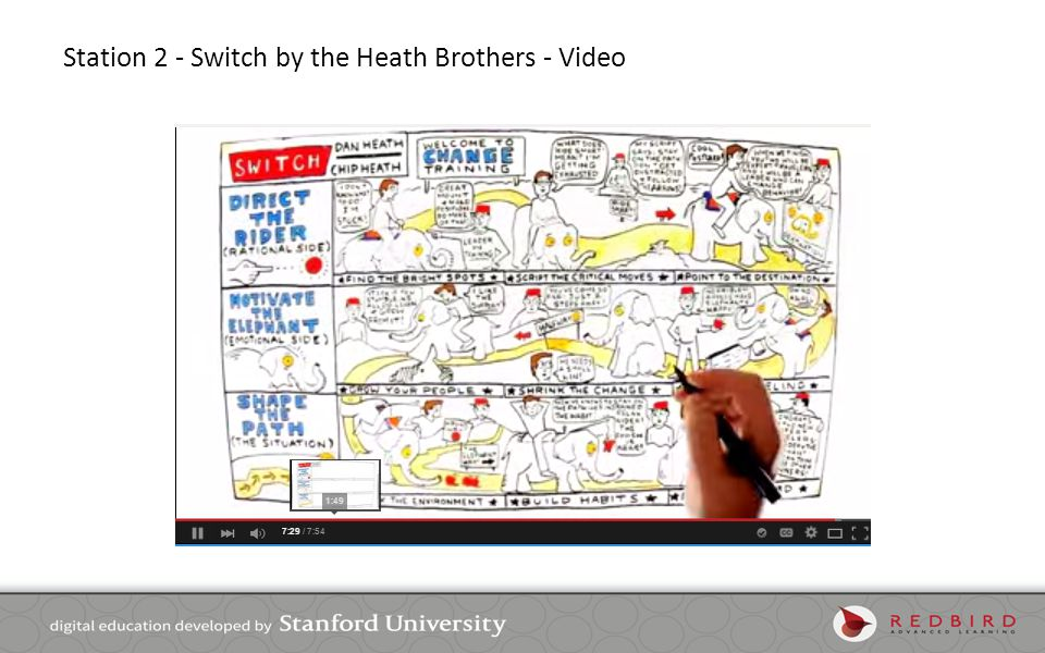 Station 2 - Switch by the Heath Brothers - Video