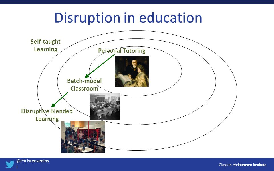 Disruption in education