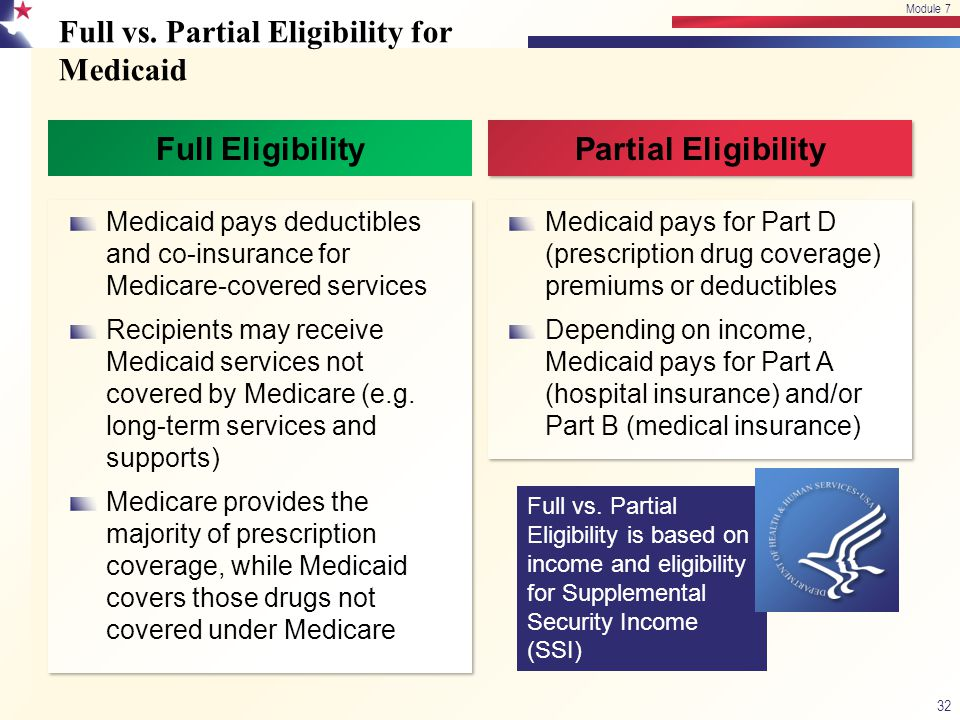 Full vs. Partial Eligibility for Medicaid