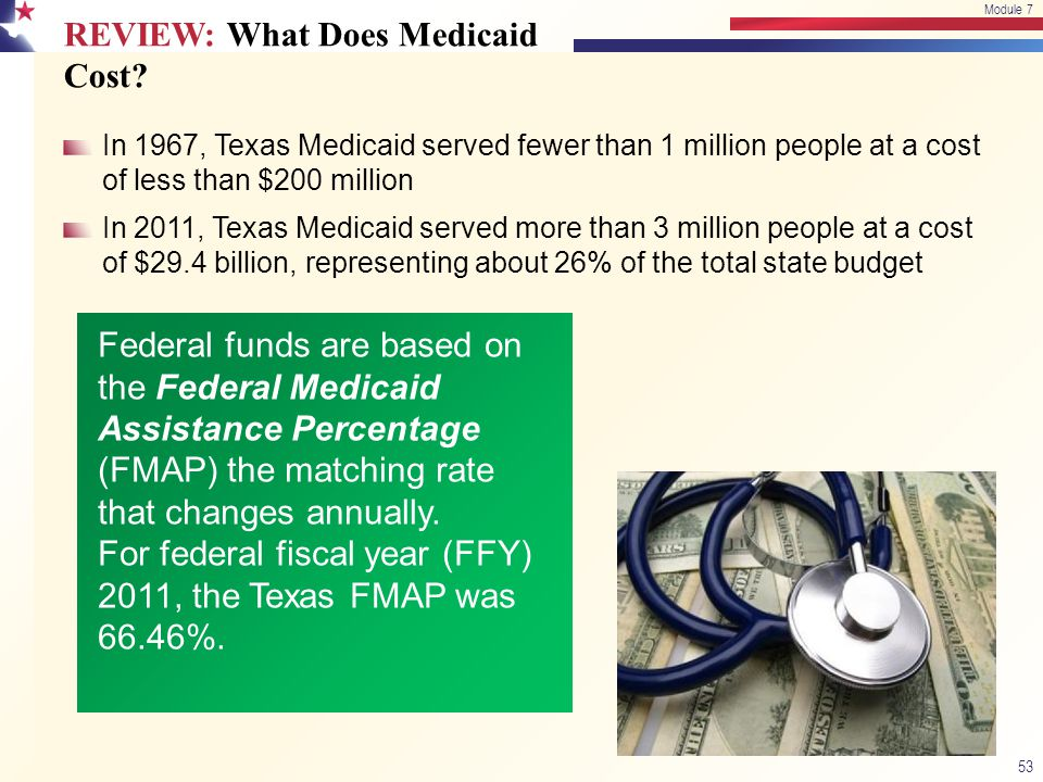 REVIEW: What Does Medicaid Cost