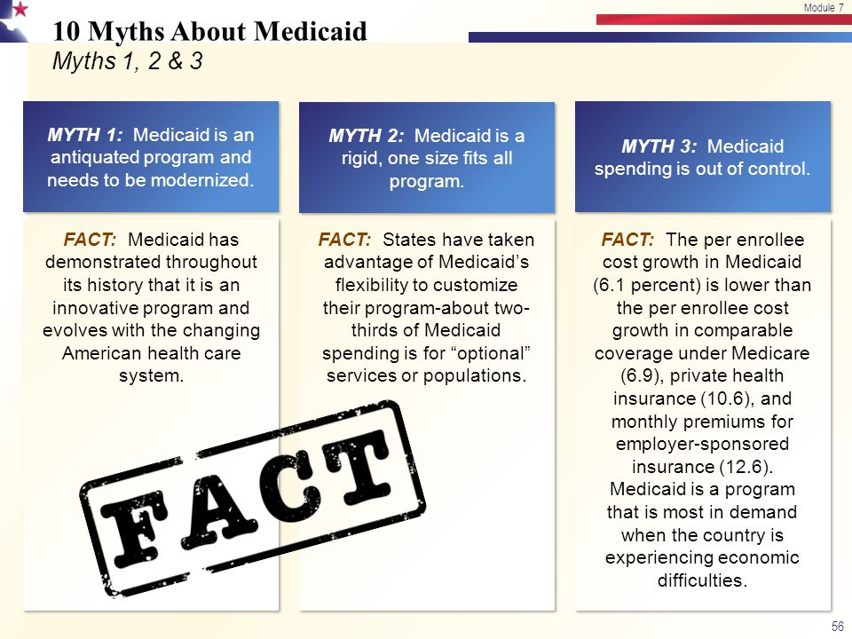 10 Myths About Medicaid Myths 1, 2 & 3