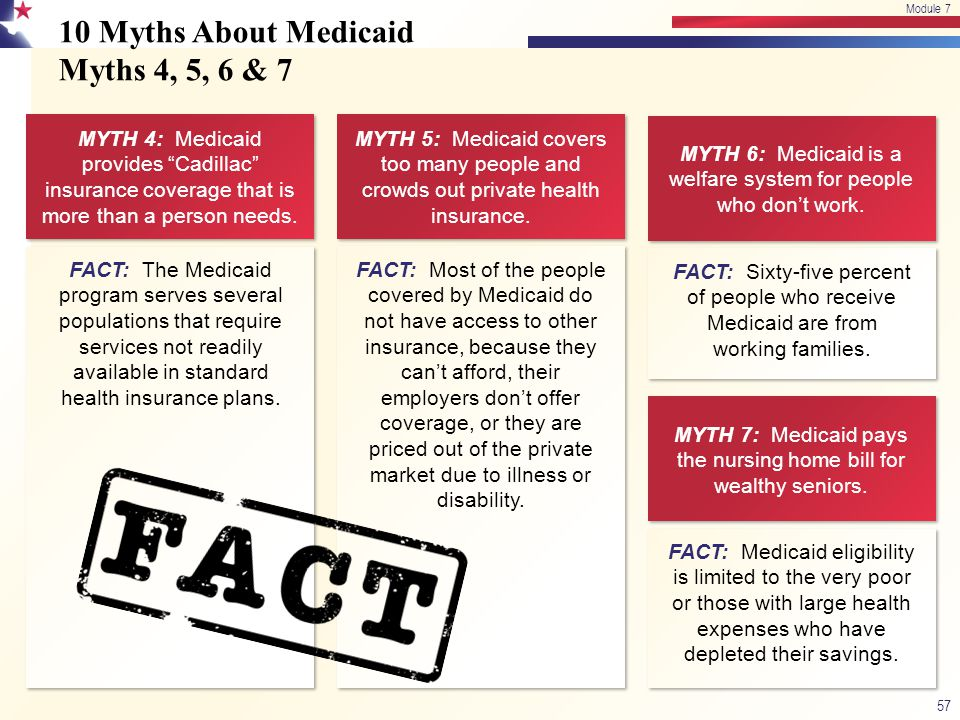 10 Myths About Medicaid Myths 4, 5, 6 & 7