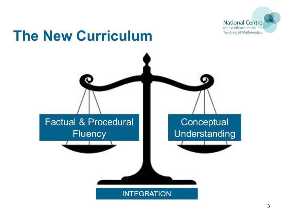 The New Curriculum Factual & Procedural Fluency