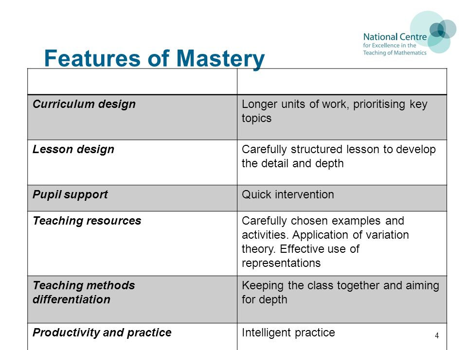 Features of Mastery Curriculum design