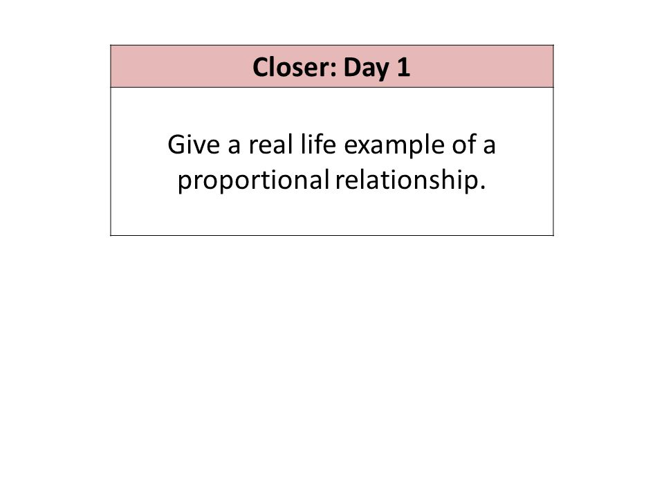 Give a real life example of a proportional relationship.