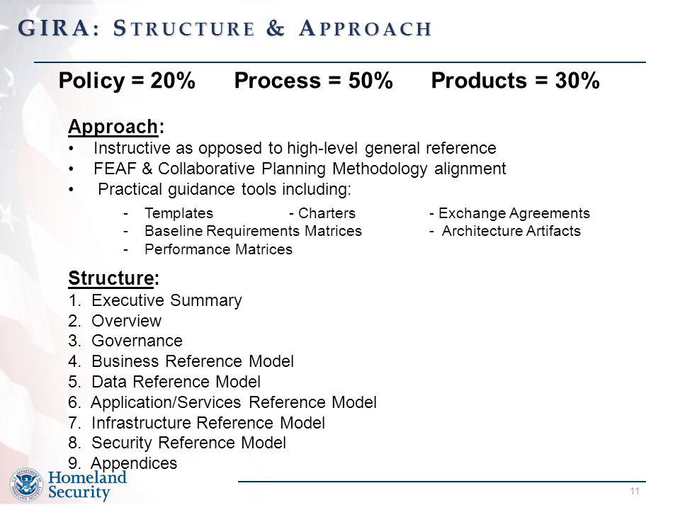 GIRA: Structure & Approach