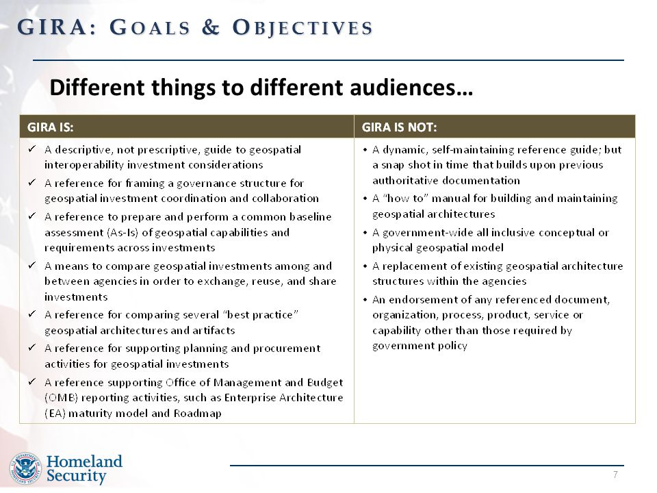Different things to different audiences…