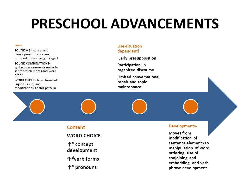 PRESCHOOL ADVANCEMENTS