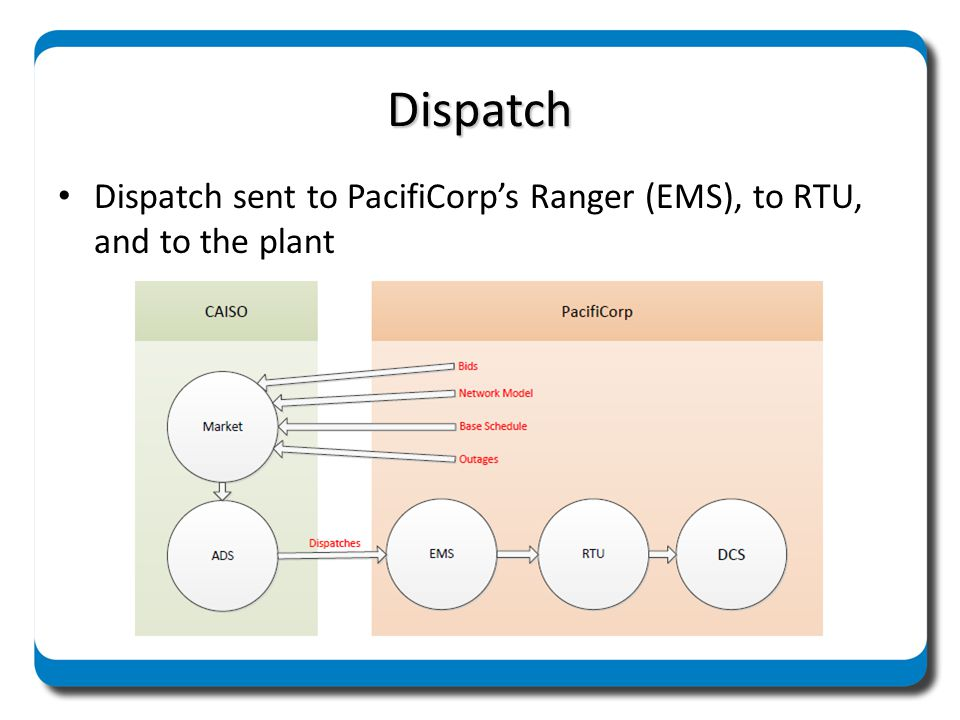 Dispatch Dispatch sent to PacifiCorp's Ranger (EMS), to RTU, and to the plant