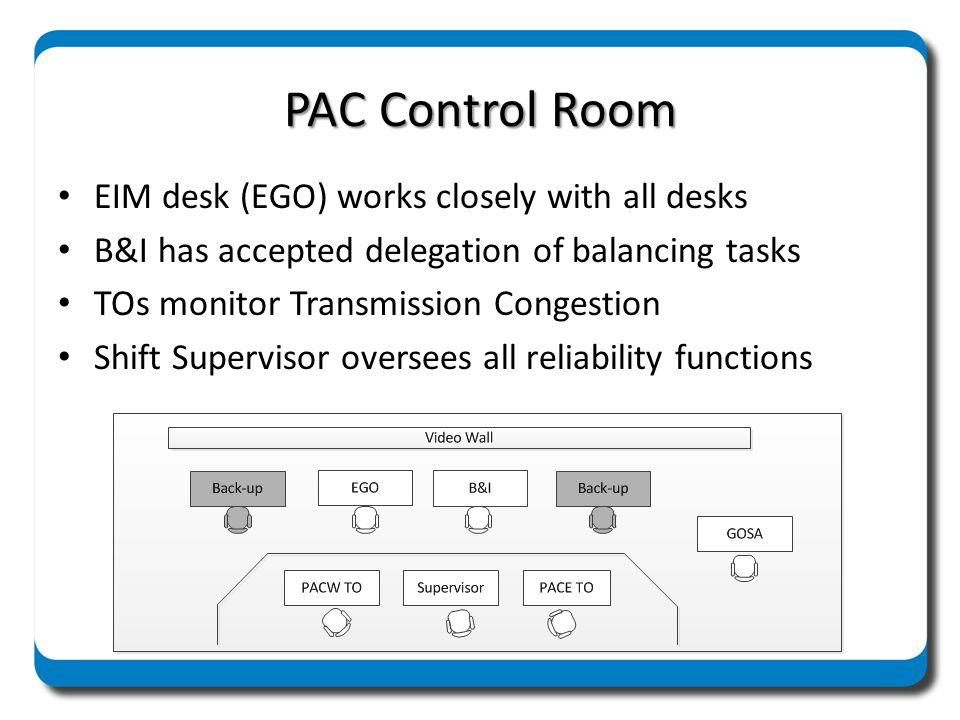 PAC Control Room EIM desk (EGO) works closely with all desks