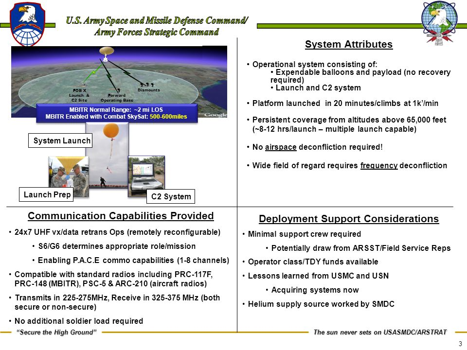 Communication Capabilities Provided Deployment Support Considerations