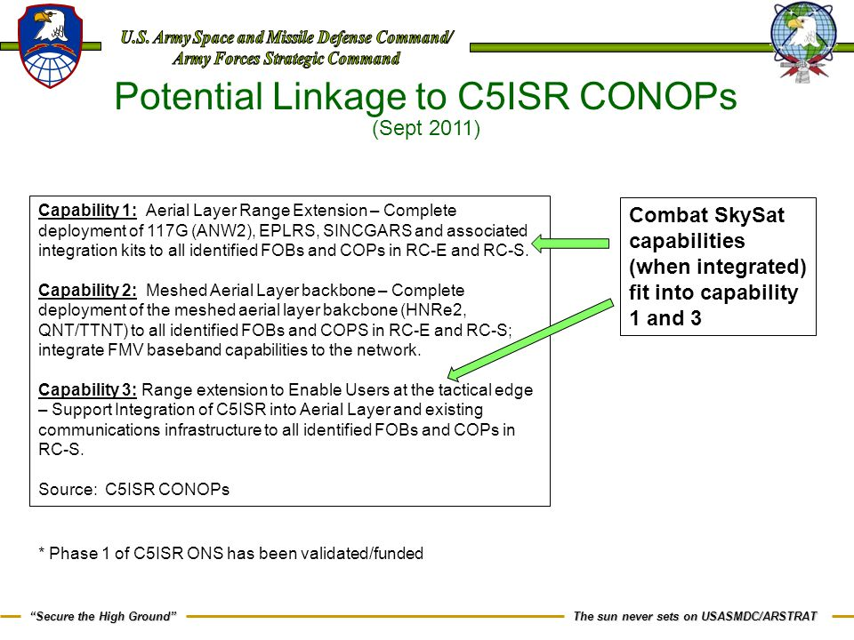 Potential Linkage to C5ISR CONOPs