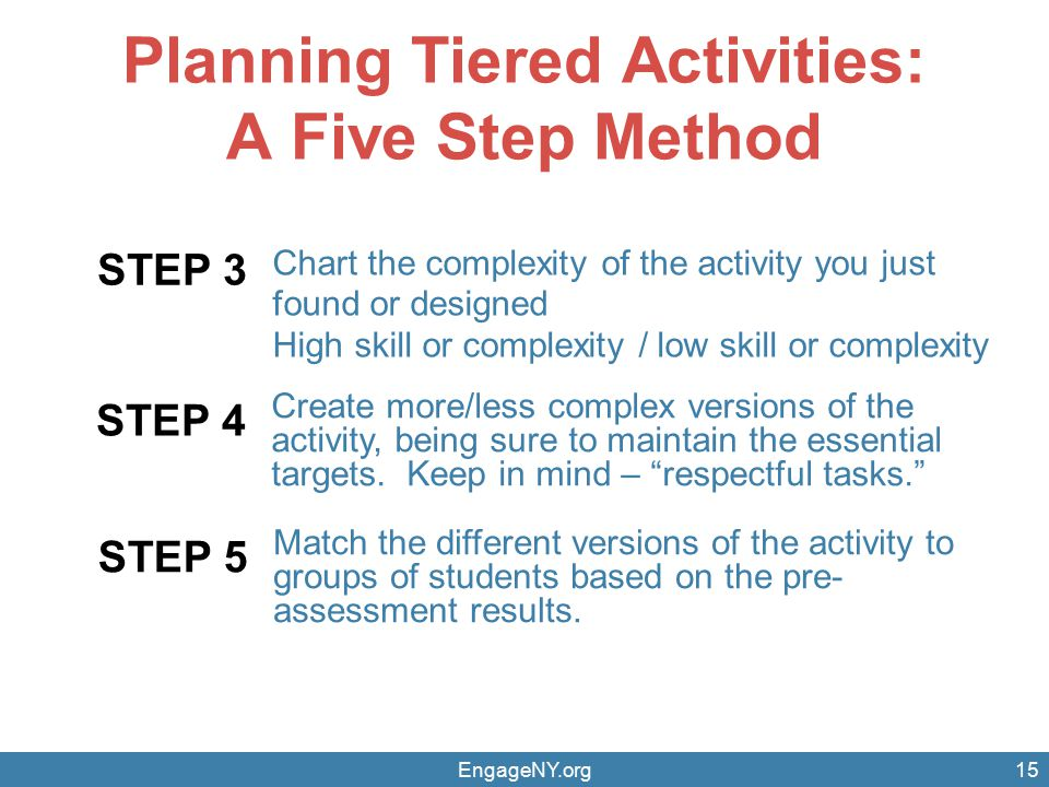 Planning Tiered Activities: A Five Step Method