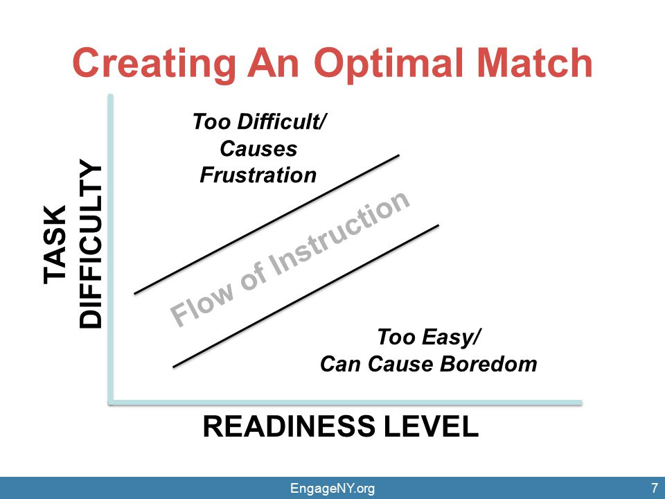 Creating An Optimal Match