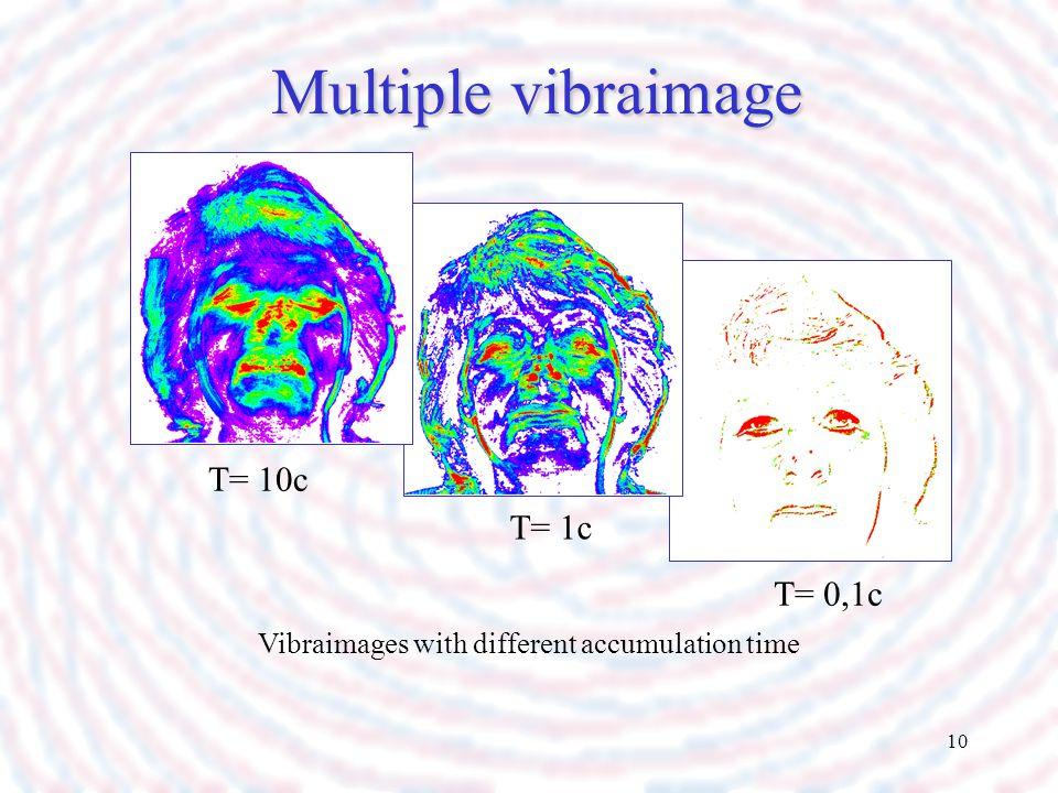 Multiple vibraimage T= 10c T= 1c T= 0,1c
